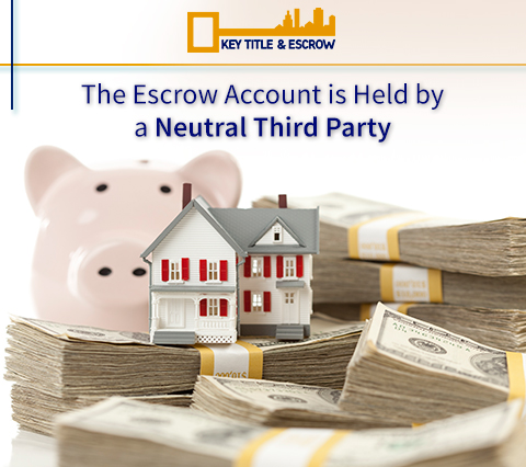 Picture of Money Held by An Escrow Agent. For Experienced Title and Escrow Contact Key Title & Escrow
